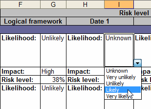 Indicate the likelihood that the risk will occur in the risk register
