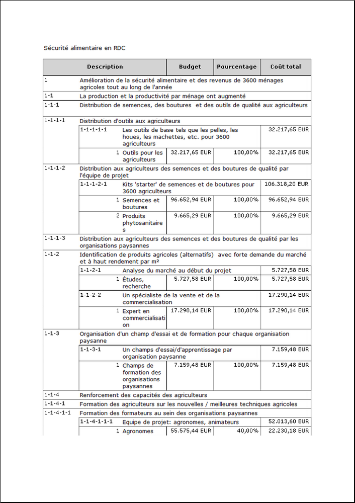 La table Ressources