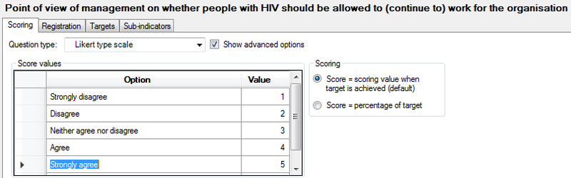 Scoring options of the Likert type scale